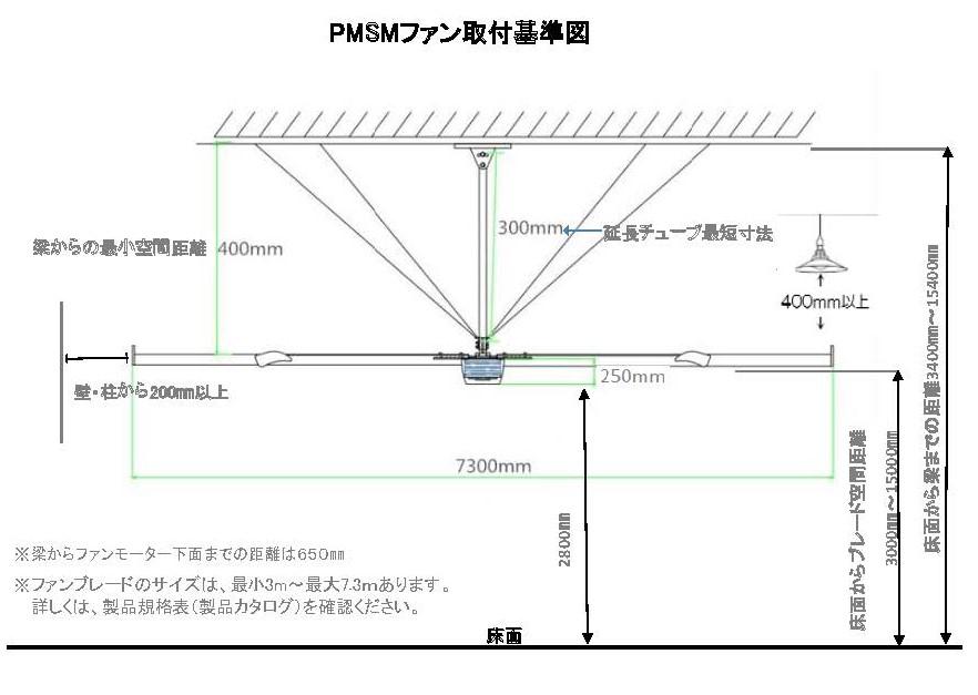 大型シーリングファン NATUREFANSⅡ設置条件